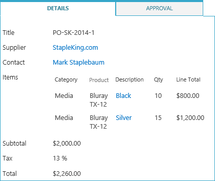 Infowise Solutions SharePoint Ultimate Forms - Meritide, Dynamic